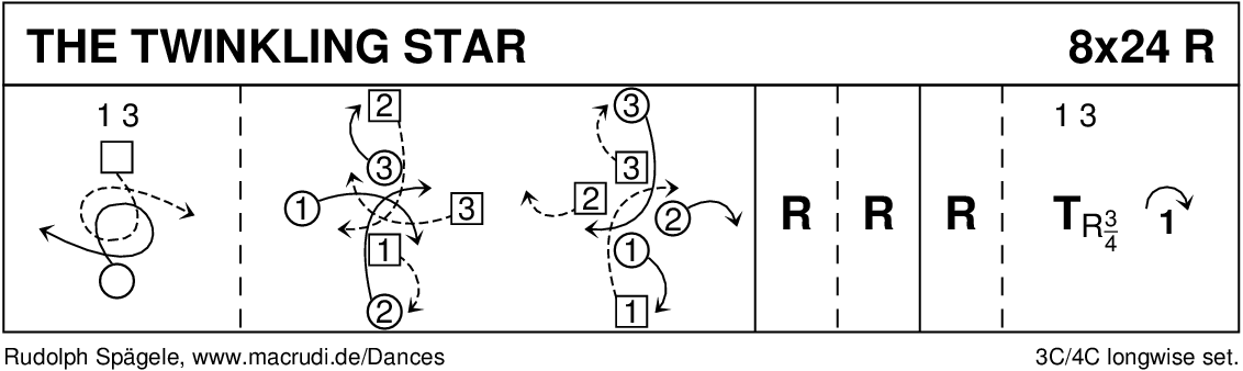The Twinkling Star Keith Rose's Diagram