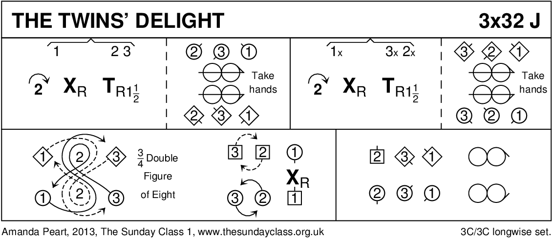 The Twins' Delight Keith Rose's Diagram