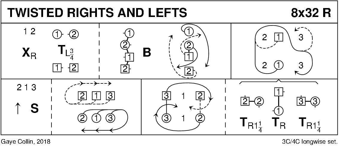 Twisted Rights And Lefts Keith Rose's Diagram