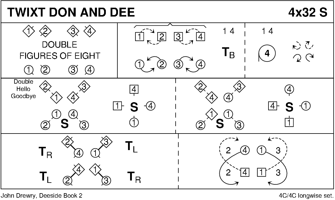 Twixt Don And Dee Keith Rose's Diagram