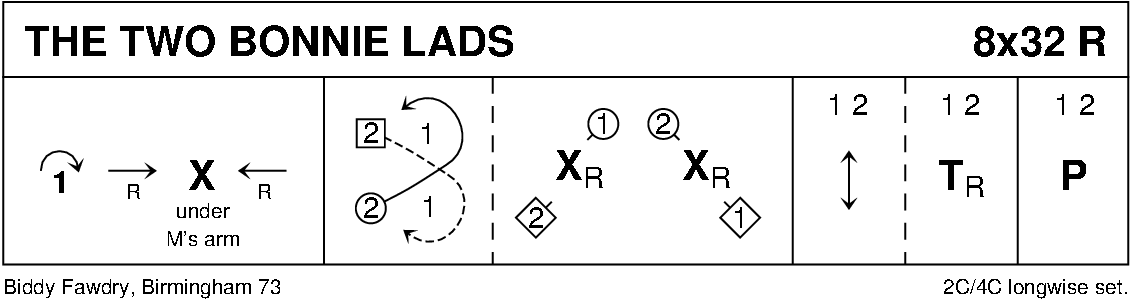 Two Bonnie Lads Keith Rose's Diagram