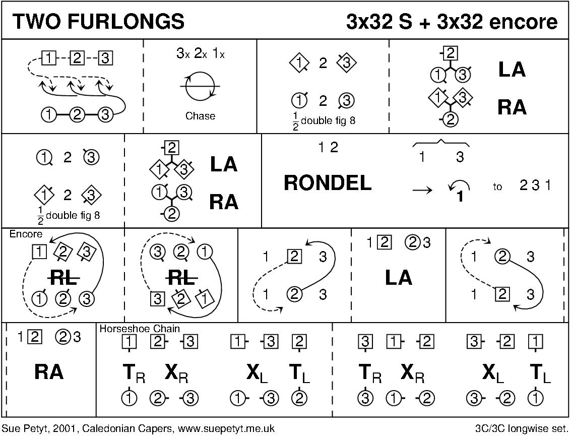 Two Furlongs Keith Rose's Diagram