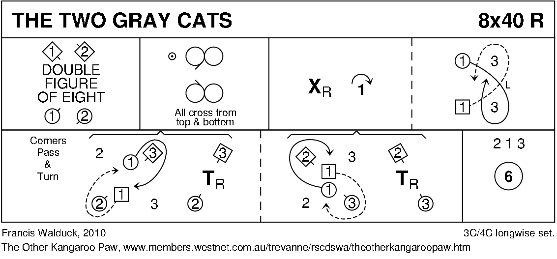 The Two Gray Cats Keith Rose's Diagram