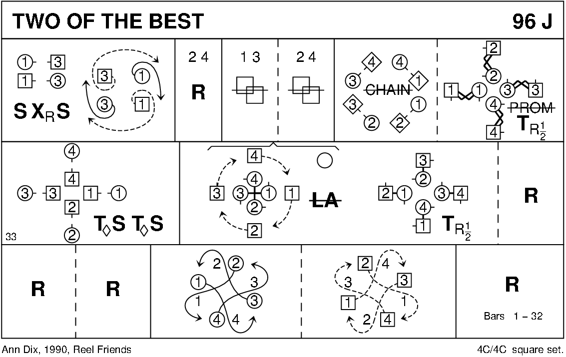 Two Of The Best Keith Rose's Diagram