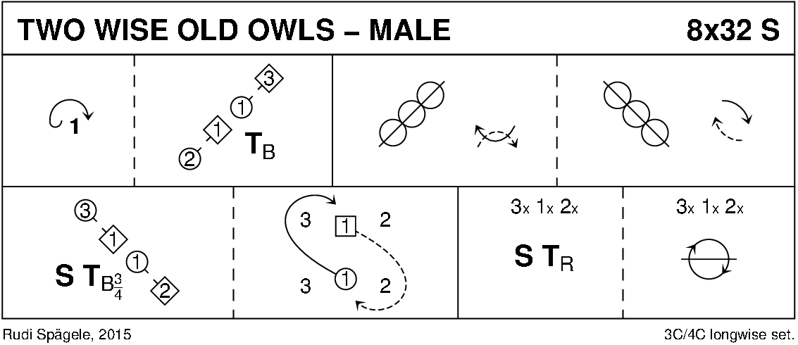 Two Wise Old Owls - Male Keith Rose's Diagram