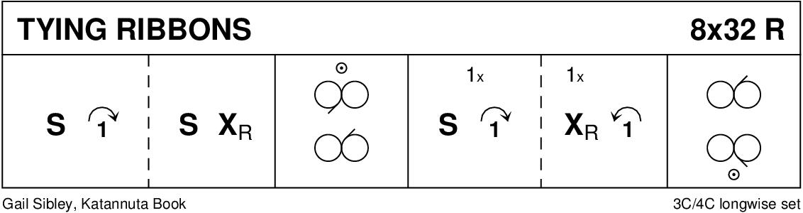 Tying Ribbons Keith Rose's Diagram