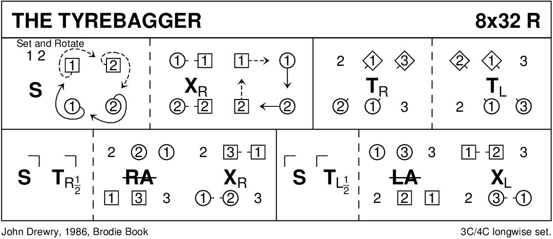 The Tyrebagger Keith Rose's Diagram