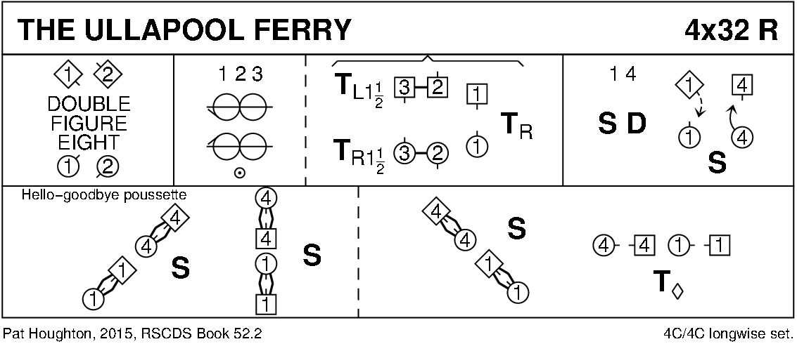 The Ullapool Ferry Keith Rose's Diagram