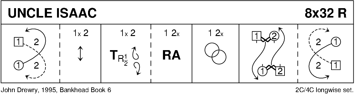 Uncle Isaac Keith Rose's Diagram