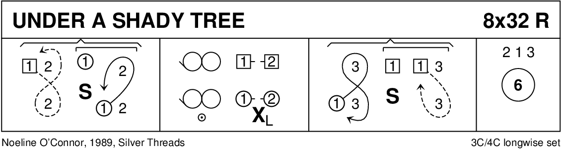 Under A Shady Tree Keith Rose's Diagram