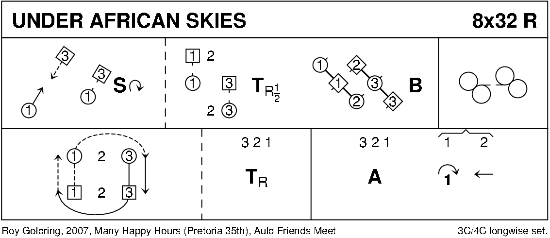 Under African Skies Keith Rose's Diagram