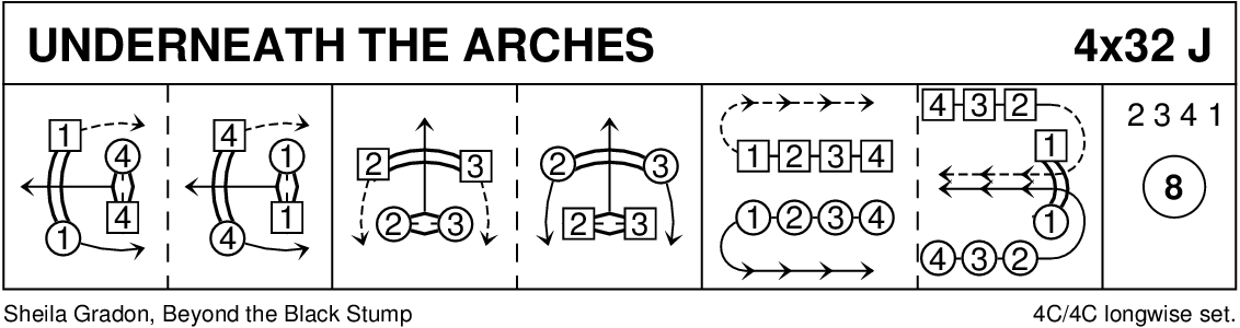 Underneath The Arches Keith Rose's Diagram
