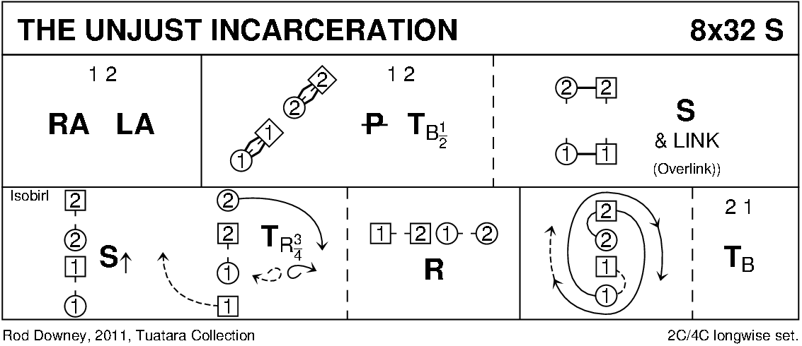 The Unjust Incarceration Keith Rose's Diagram