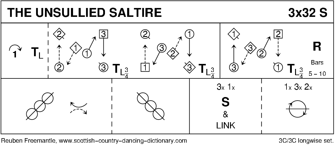 The Unsullied Saltire Keith Rose's Diagram