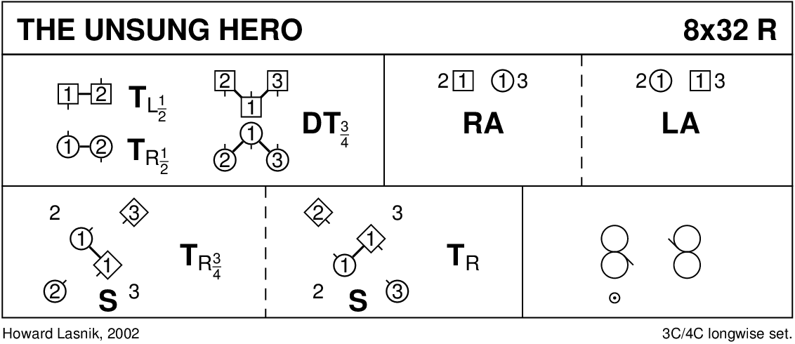 The Unsung Hero Keith Rose's Diagram