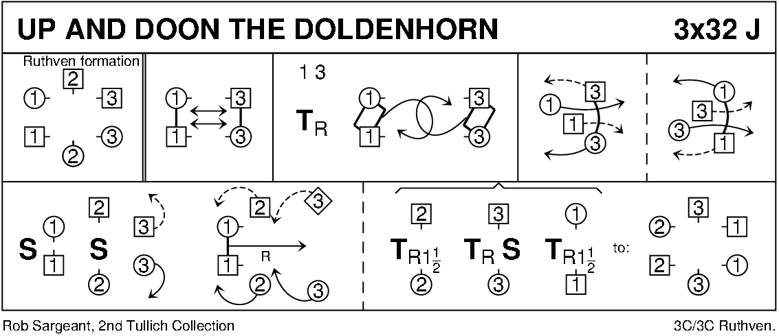 Up And Doon The Doldenhorn Keith Rose's Diagram