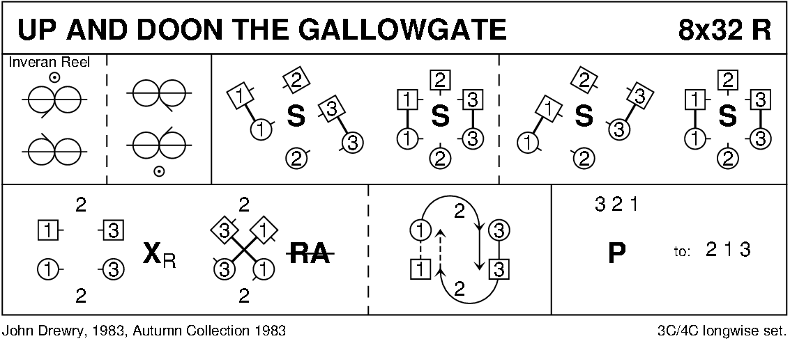 Up And Doon The Gallowgate Keith Rose's Diagram