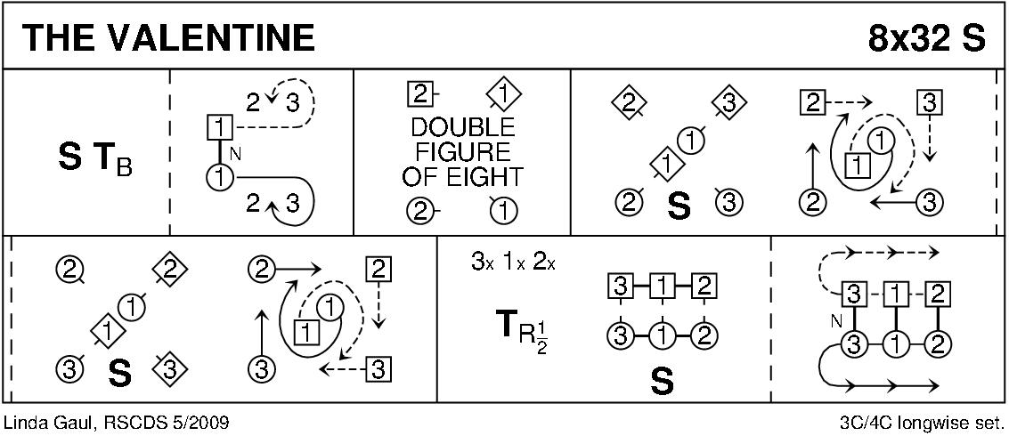 The Valentine Keith Rose's Diagram