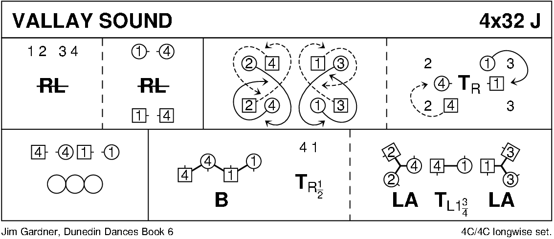 Vallay Sound Keith Rose's Diagram