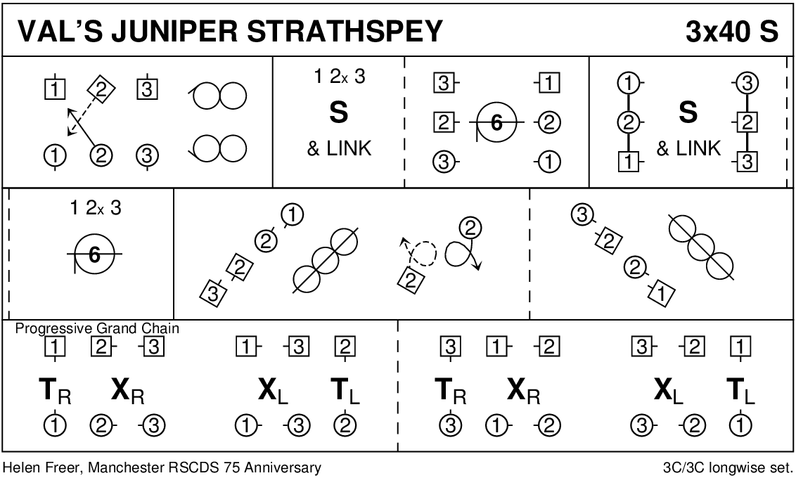 Val's Juniper Strathspey Keith Rose's Diagram