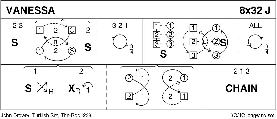 Vanessa Keith Rose's Diagram