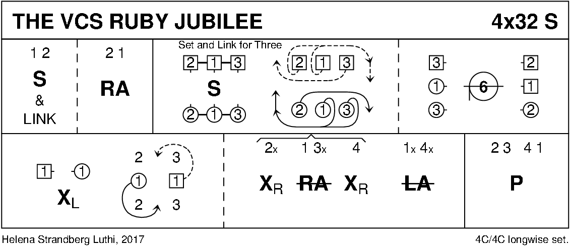 The VCS Ruby Jubilee Keith Rose's Diagram