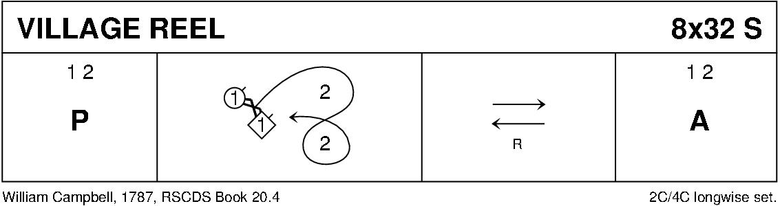 Village Reel Keith Rose's Diagram