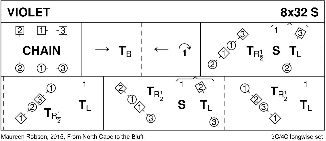 Violet Keith Rose's Diagram