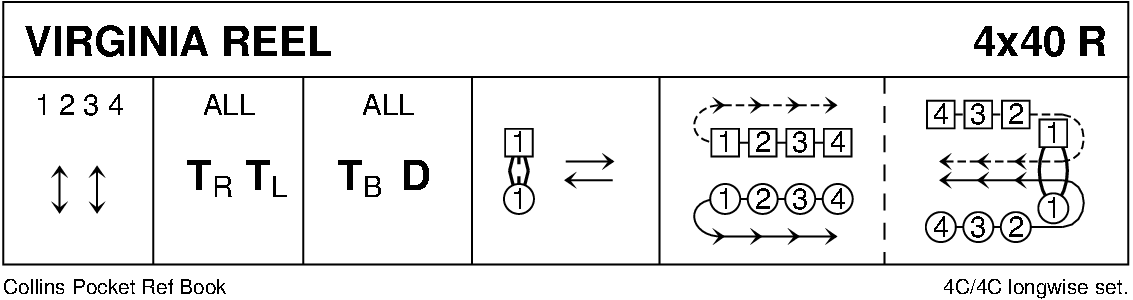 Virginia Reel Keith Rose's Diagram