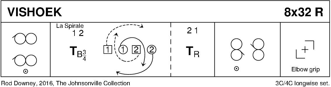 Vishoek Keith Rose's Diagram