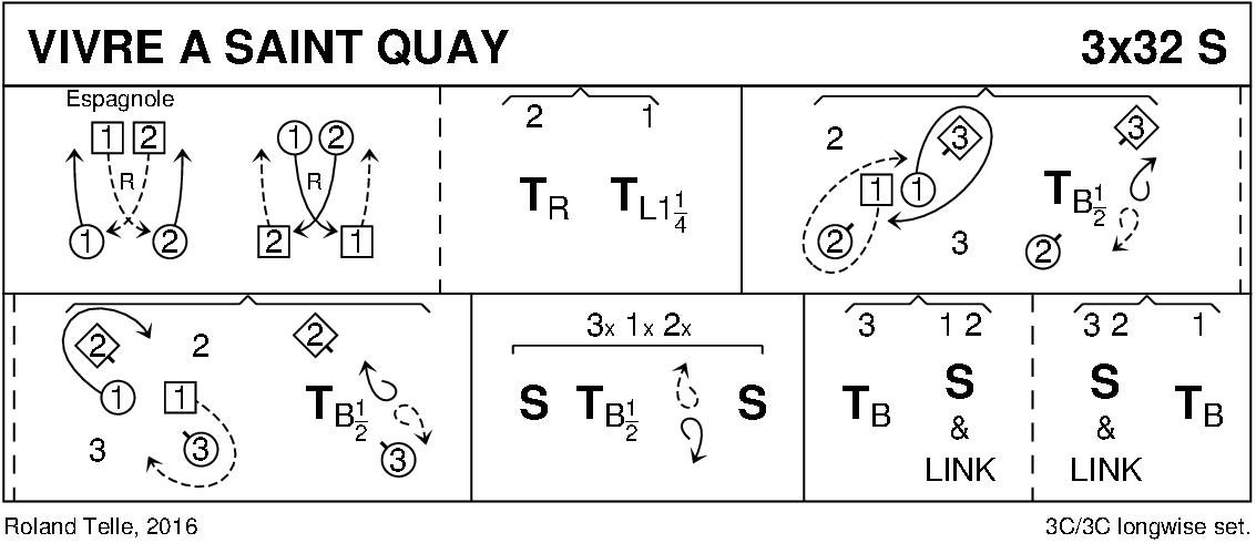 Vivre à Saint Quay Keith Rose's Diagram