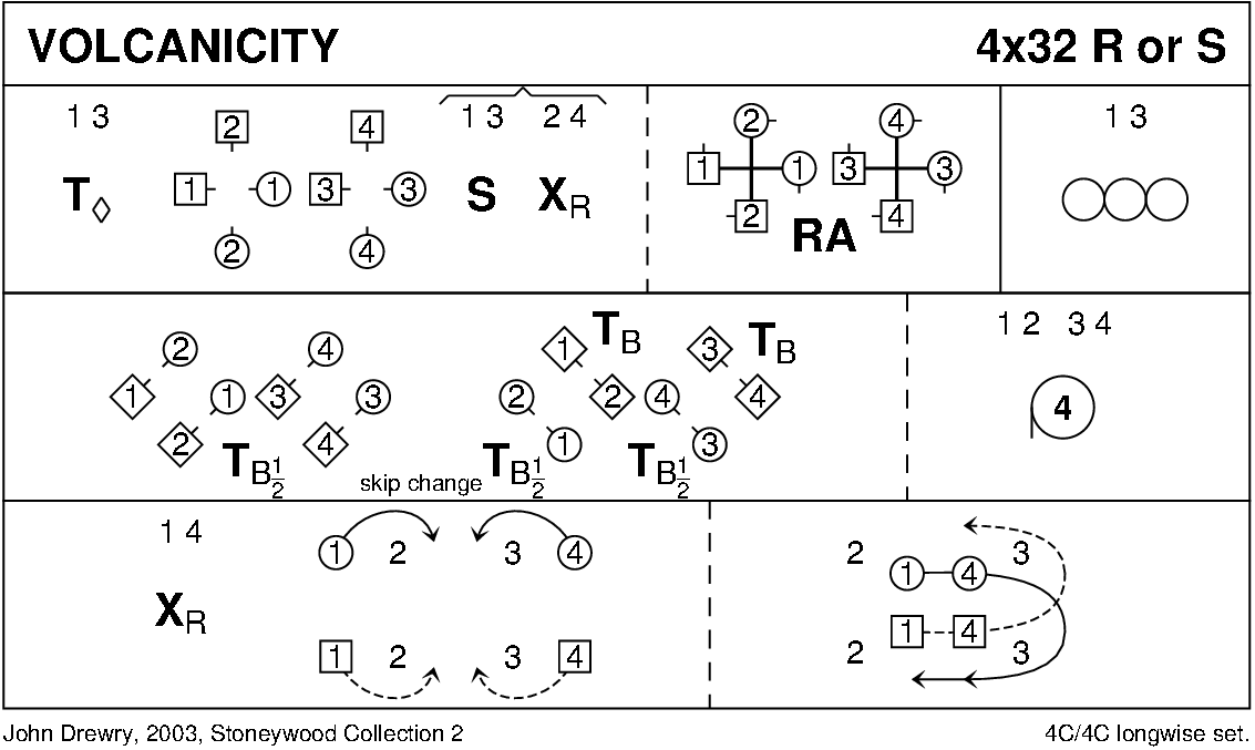 Volcanicity Keith Rose's Diagram