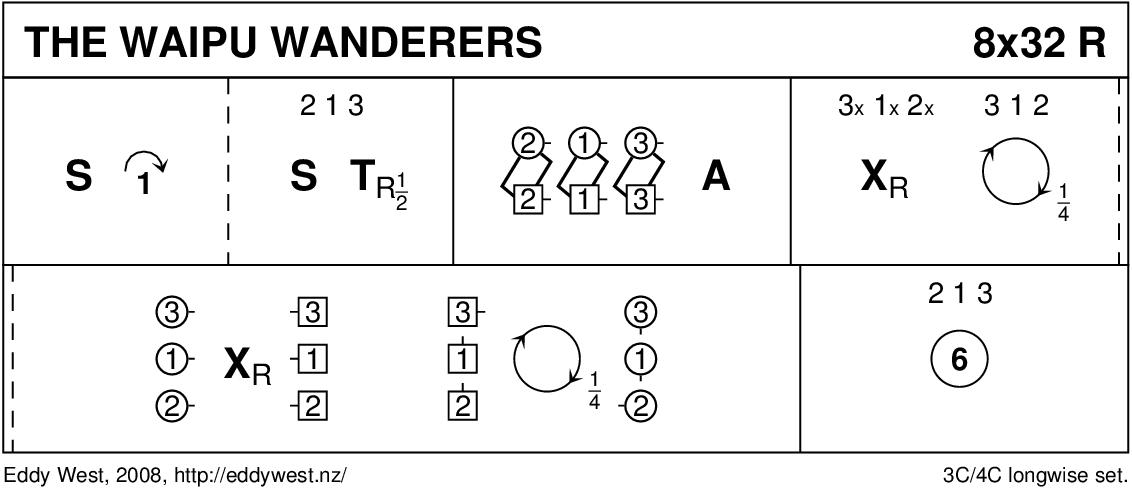 The Waipu Wanderers Keith Rose's Diagram