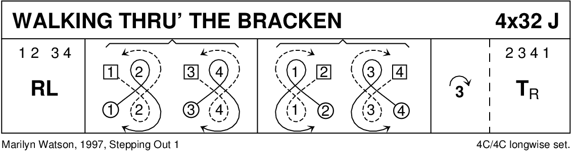 Walking Thru' The Bracken Keith Rose's Diagram