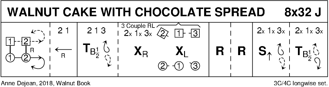 Walnut Cake With Chocolate Spread Keith Rose's Diagram