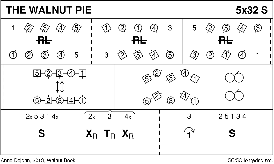 The Walnut Pie Keith Rose's Diagram