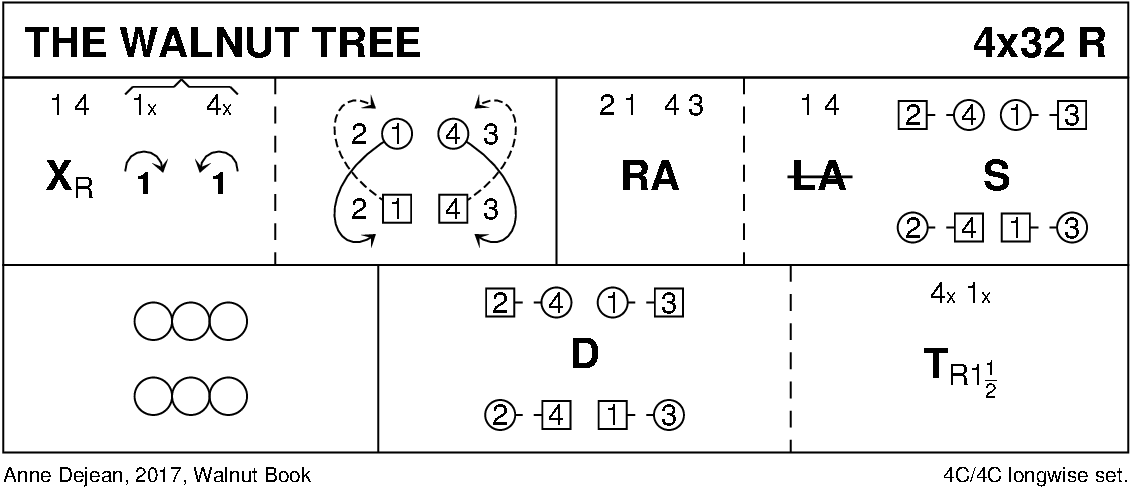 The Walnut Tree Keith Rose's Diagram