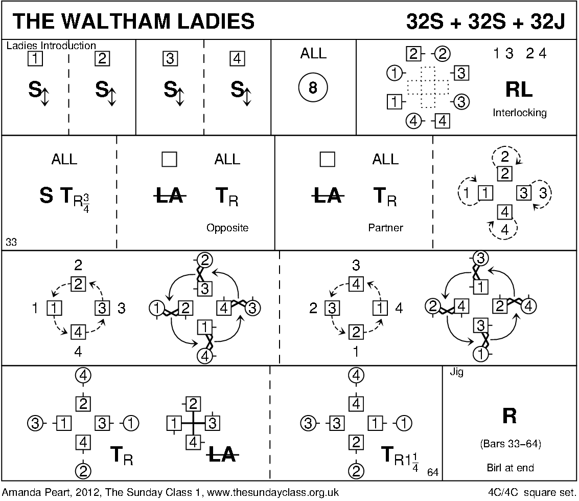 The Waltham Ladies Keith Rose's Diagram