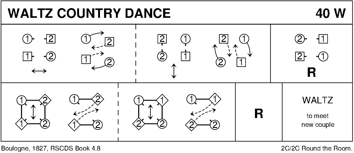 Waltz Country Dance Keith Rose's Diagram