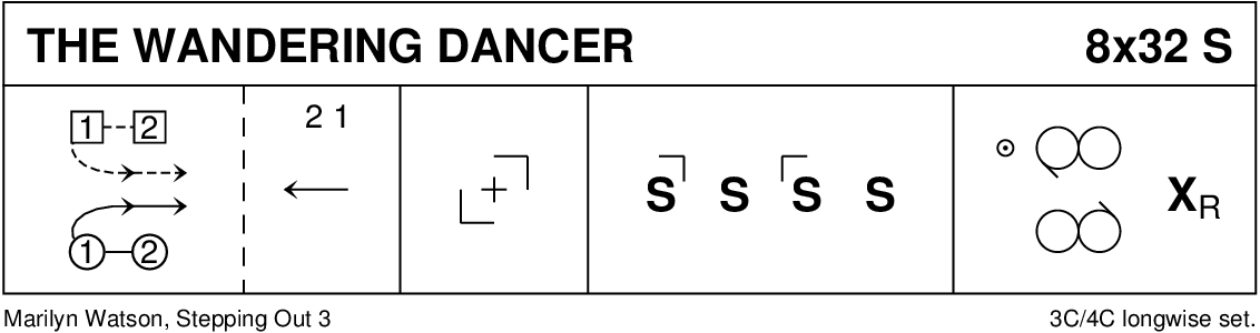 The Wandering Dancer Keith Rose's Diagram