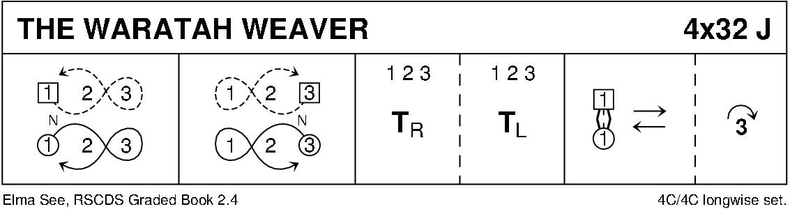 The Waratah Weaver Keith Rose's Diagram