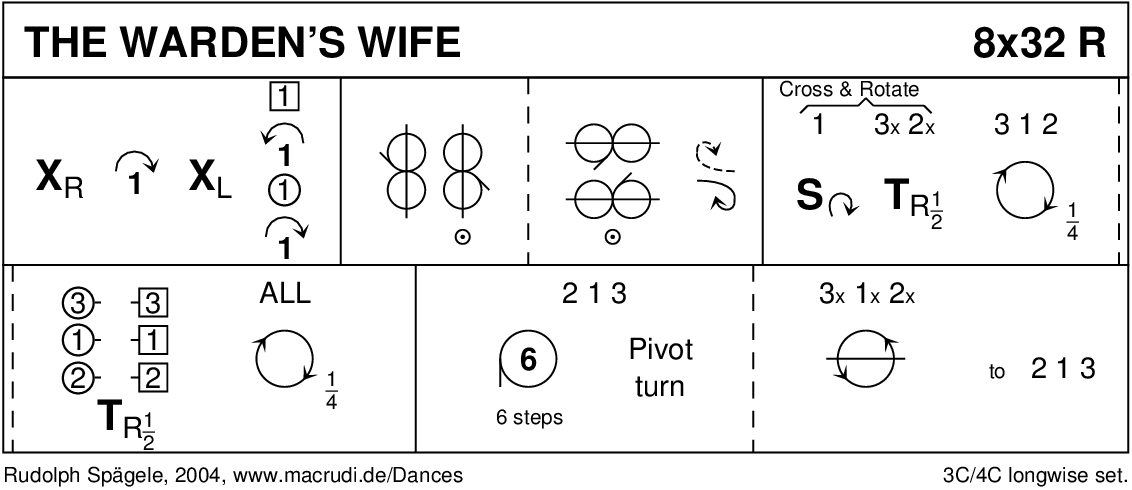 The Warden's Wife Keith Rose's Diagram