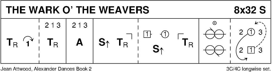 The Wark O' The Weavers Keith Rose's Diagram