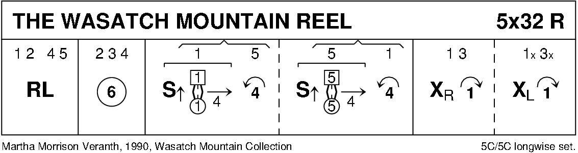 The Wasatch Mountain Reel Keith Rose's Diagram
