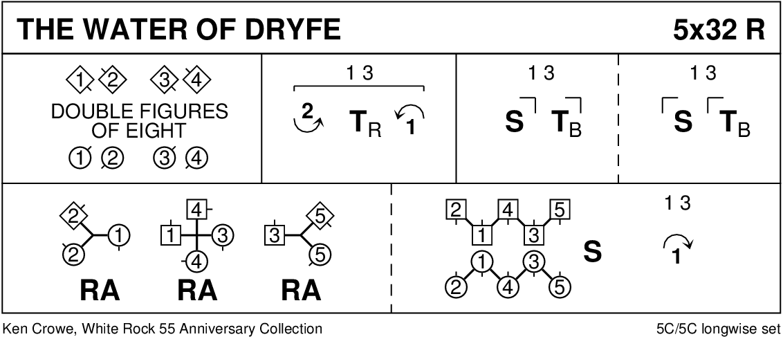 The Water Of Dryfe Keith Rose's Diagram
