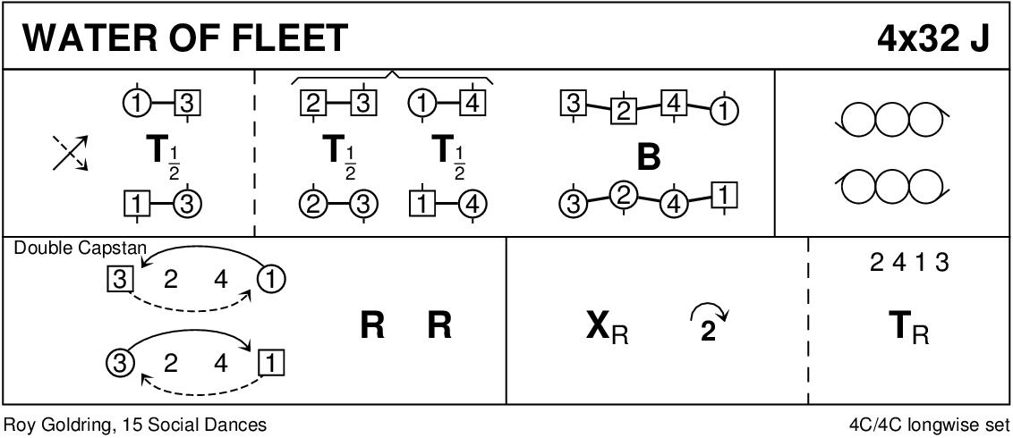 The Water Of Fleet Keith Rose's Diagram