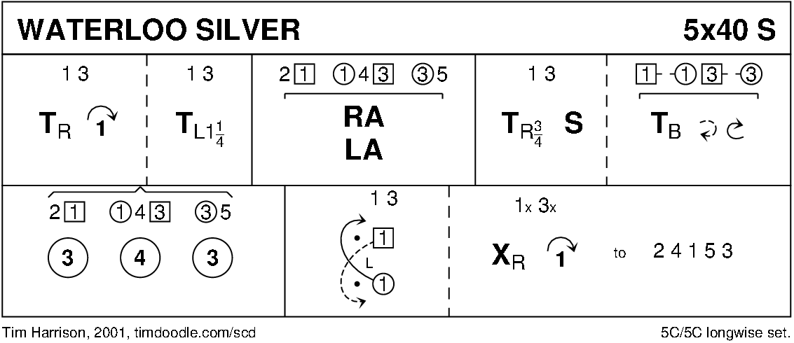 Waterloo Silver Keith Rose's Diagram