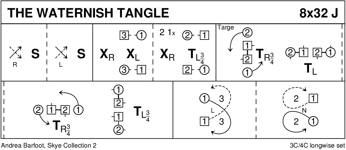 The Waternish Tangle Keith Rose's Diagram