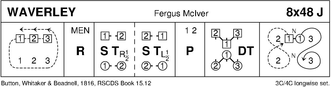 Waverley Keith Rose's Diagram