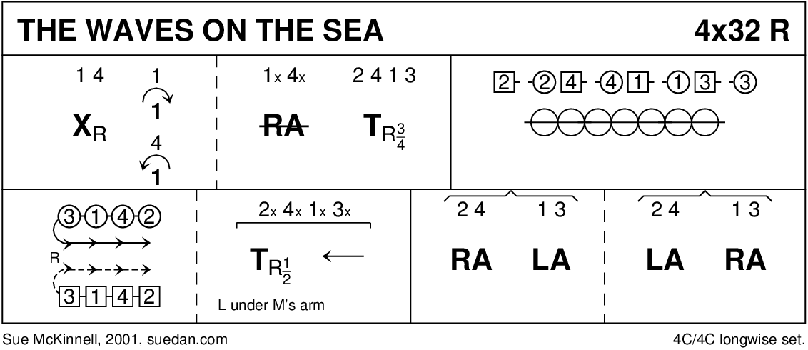 The Waves On The Sea Keith Rose's Diagram